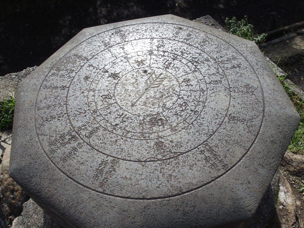 山頂に設置された方位盤