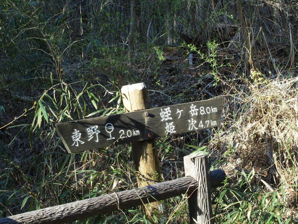 林道ゲートの指導標