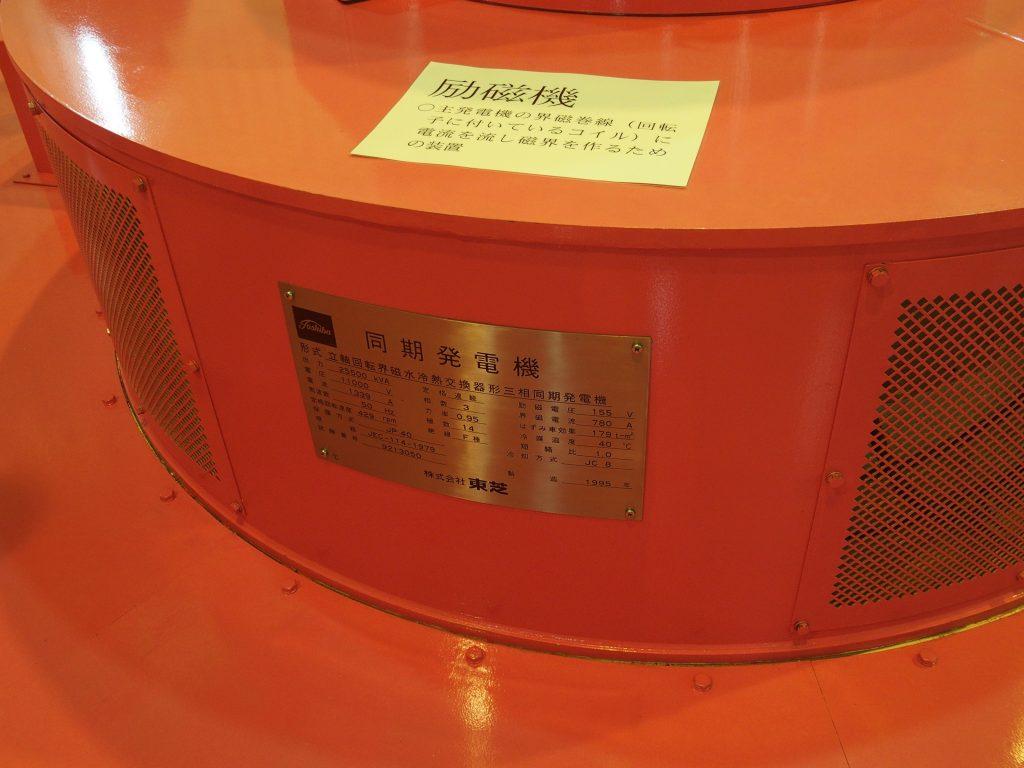 同期発電機励磁機部分