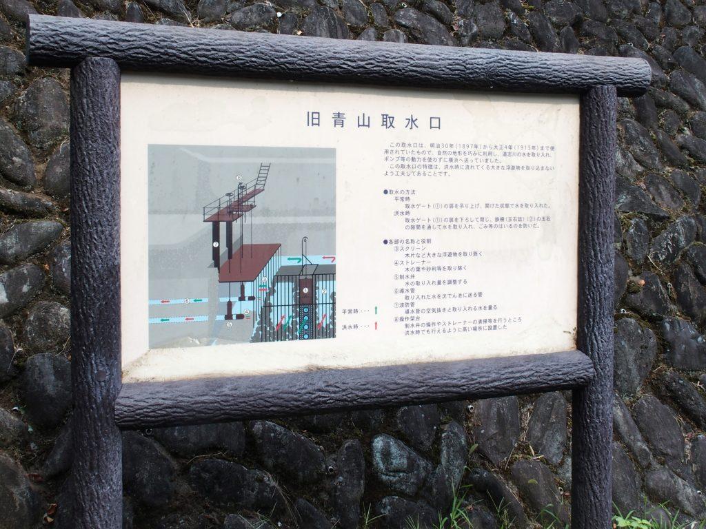旧青山取水口の構造説明