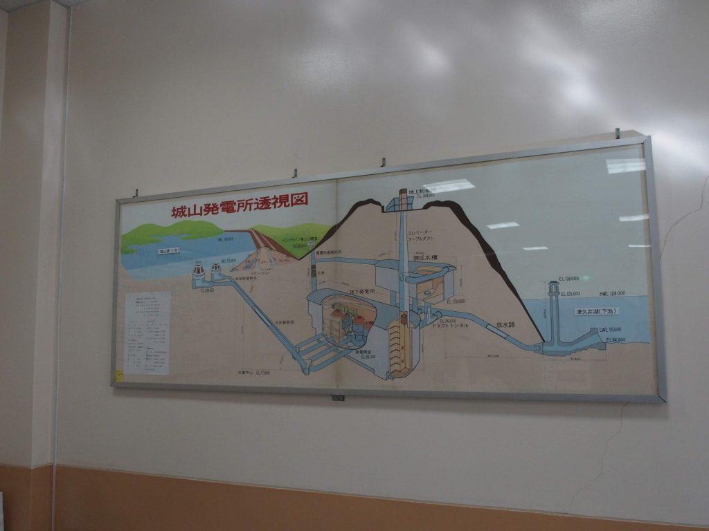 「城山発電所透視図」の全体像